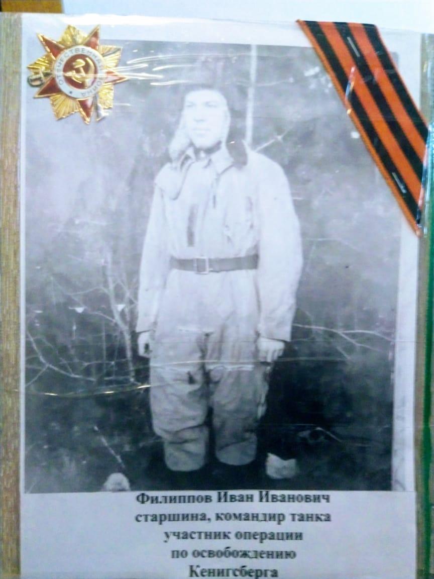 Филиппов Иван Иванович
